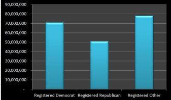 registration numbers